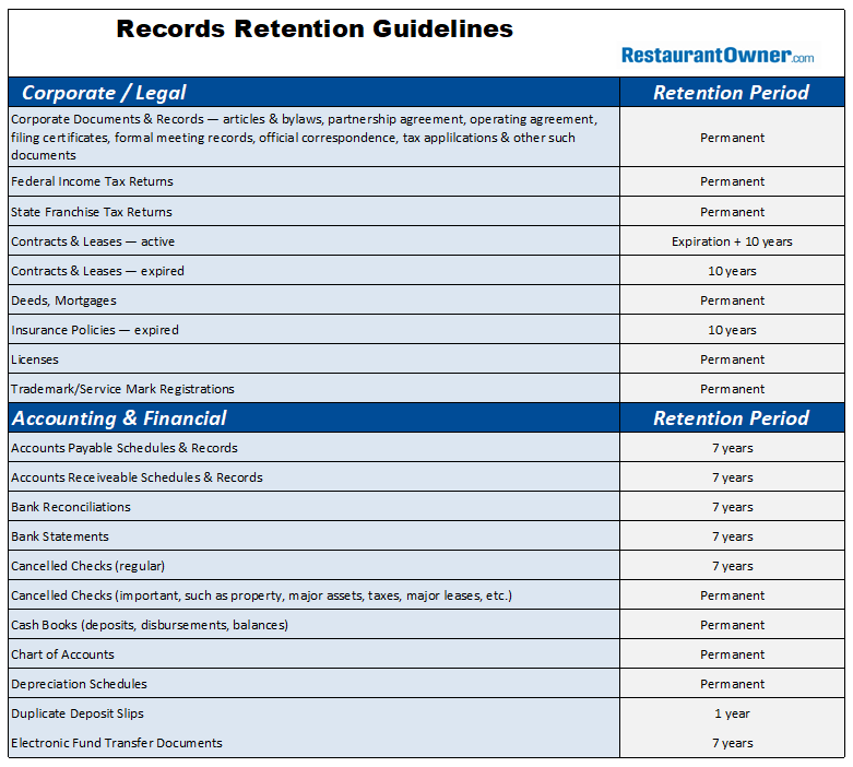 Record retention guidelines download the record retention guidelines reheart Images