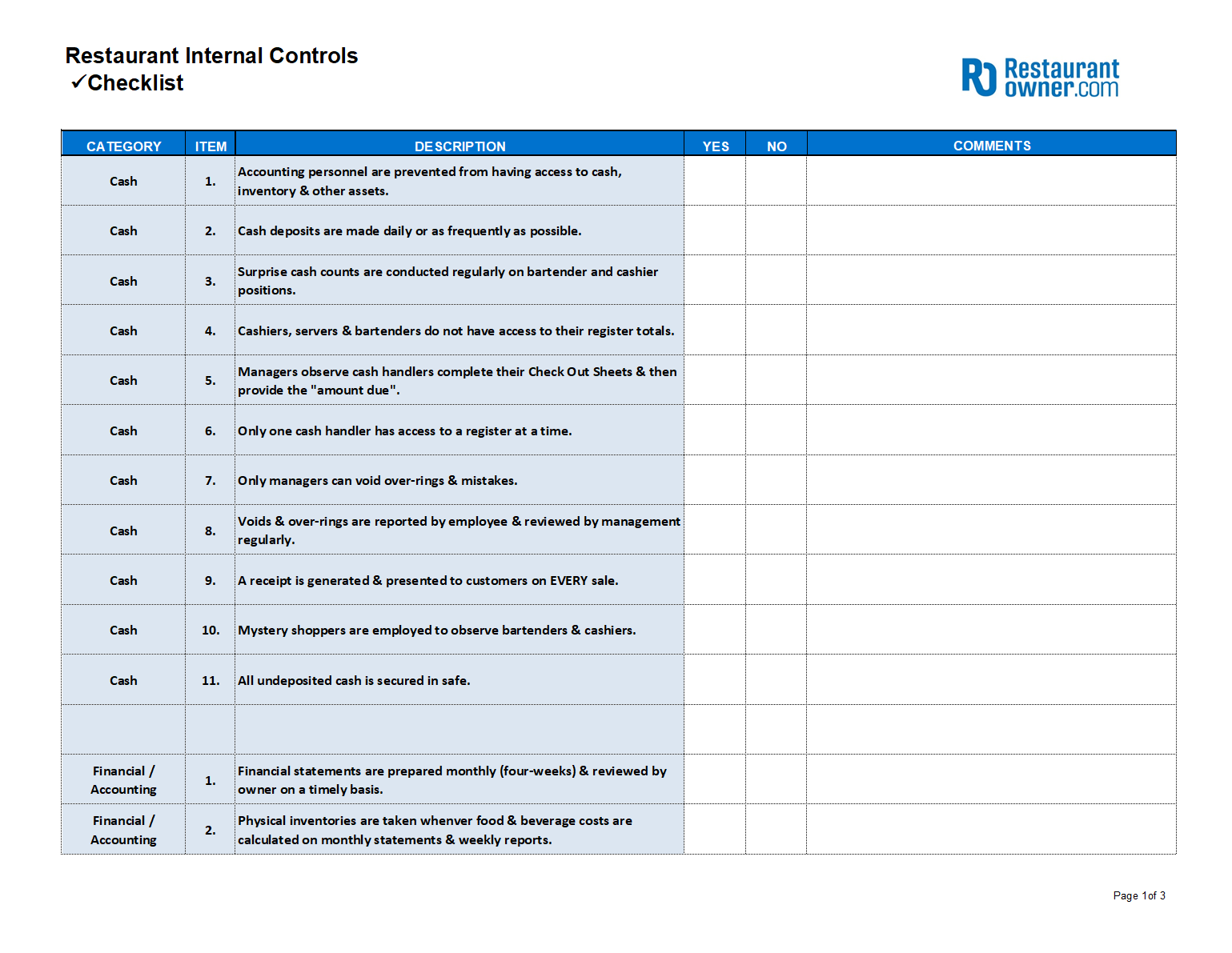 Restaurant Internal Control Checklist