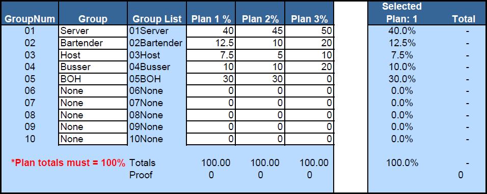 Tip Pooling Worksheet