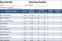 The Daily Prep Sheet