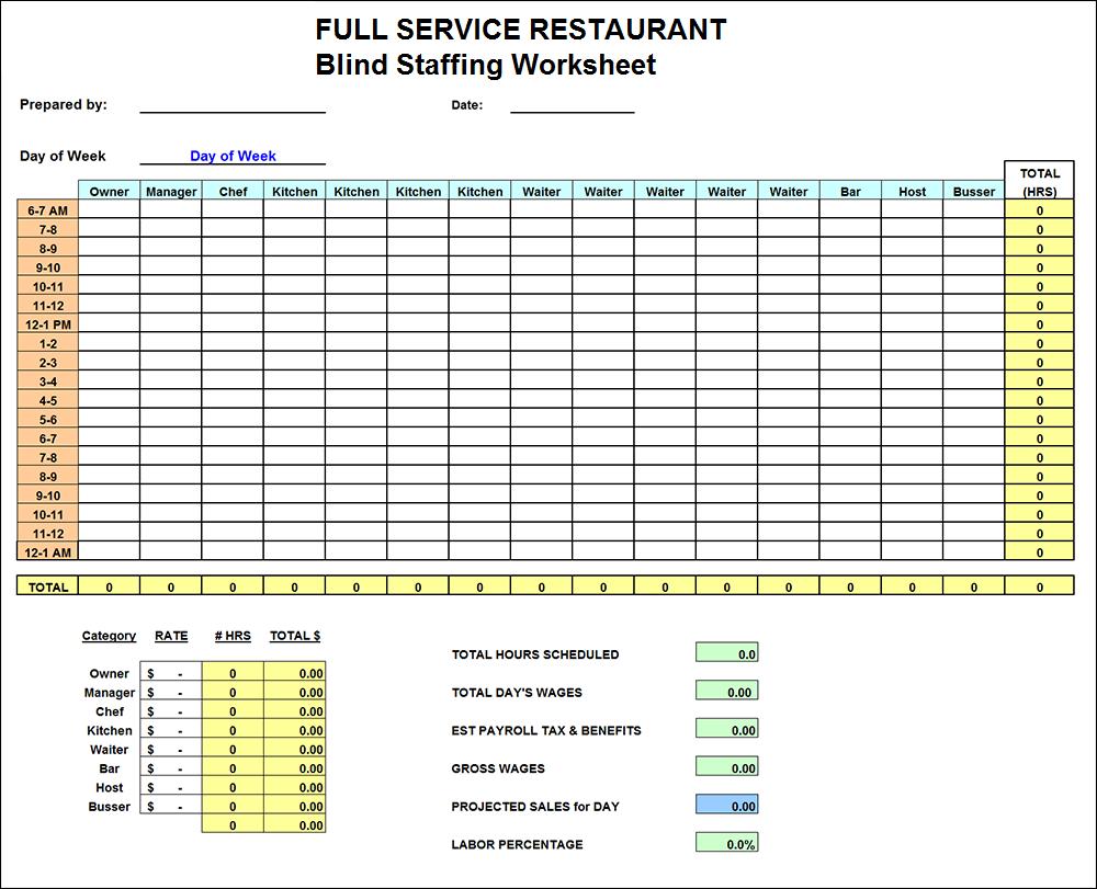 Blind Staffing Labor Schedule Planner - Full Service ...