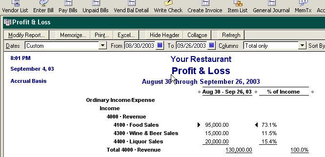 use quickbooks memorized p l reports for 4 week accounting periods