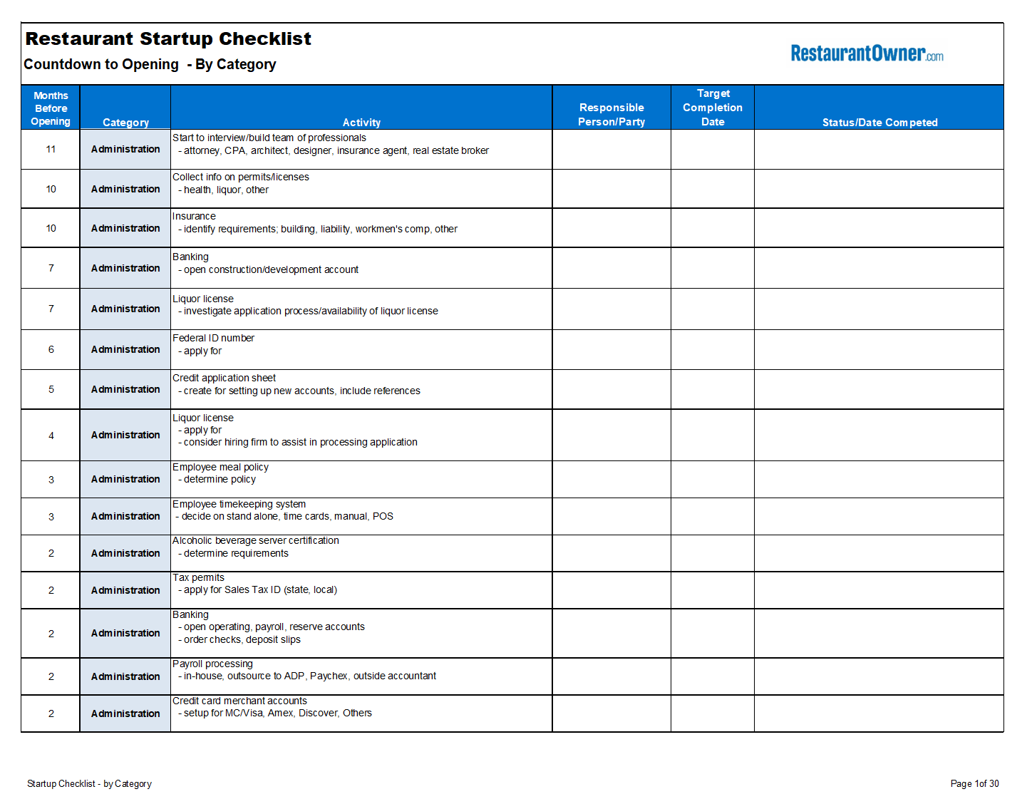 Restaurant startup checklist download the restaurant startup checklist wajeb Image collections