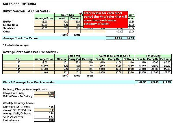 pizza restaurant business plan financial model