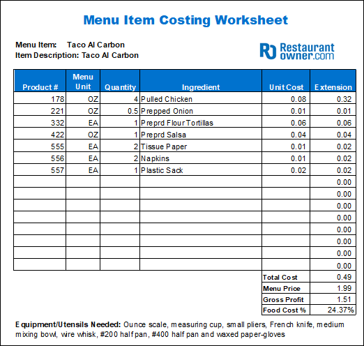 food cost templates