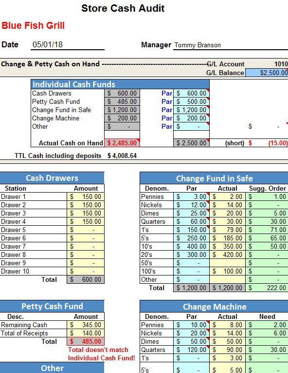daily cash audit form