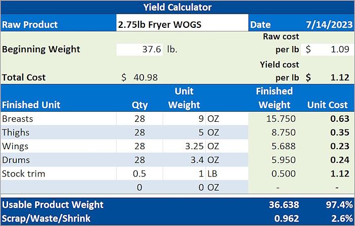 Food cost yield calculator forumfinder Gallery