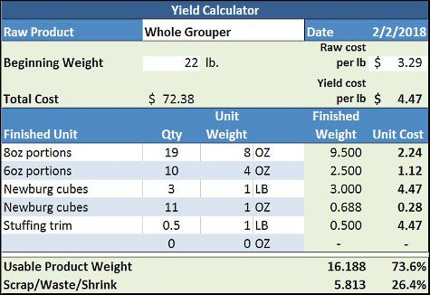 Food cost yield calculator forumfinder Image collections