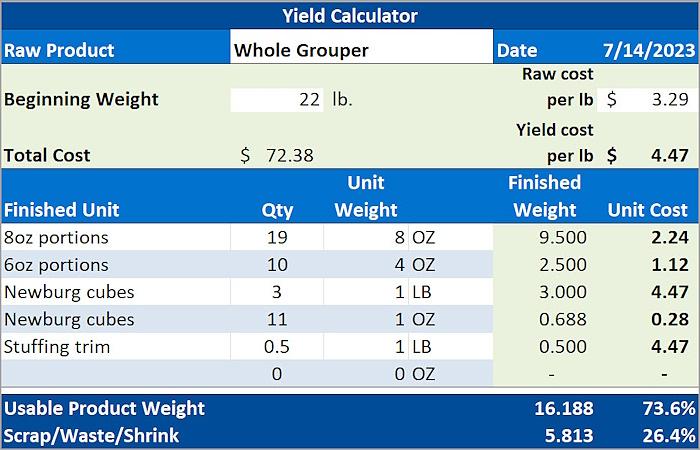 Food Cost Yield Calculator