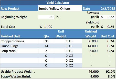 Food Cost Yield Calculator