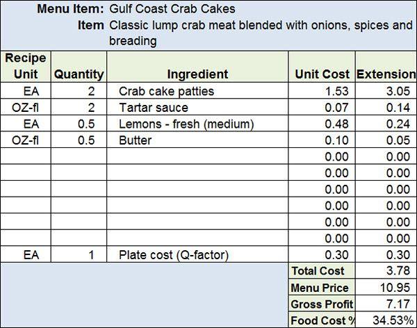Plantilla de hoja de cálculo de costo de menú y receta