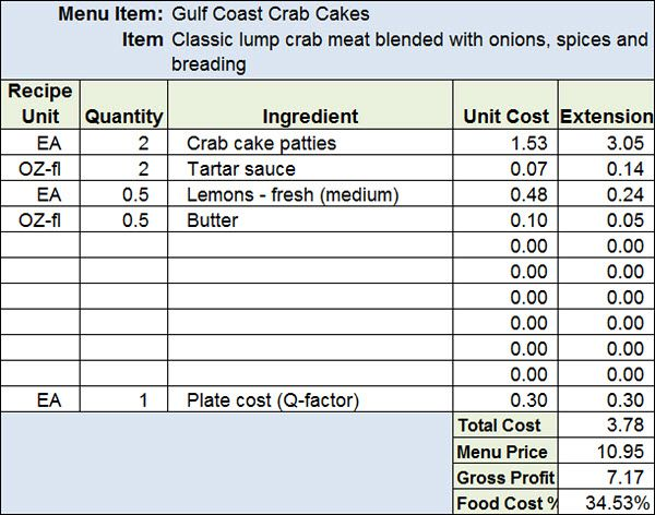 menu recipe cost spreadsheet template