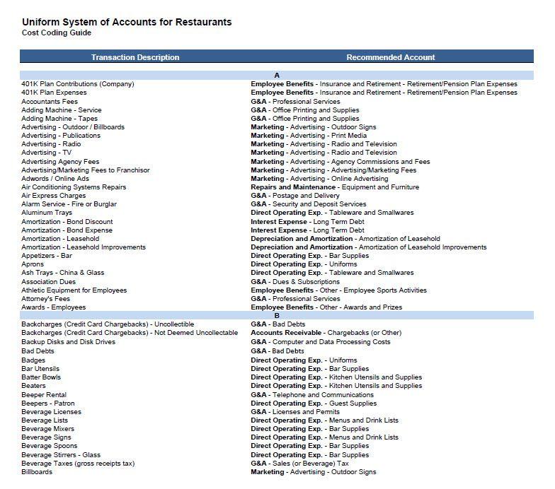 Restaurant Chart of Accounts