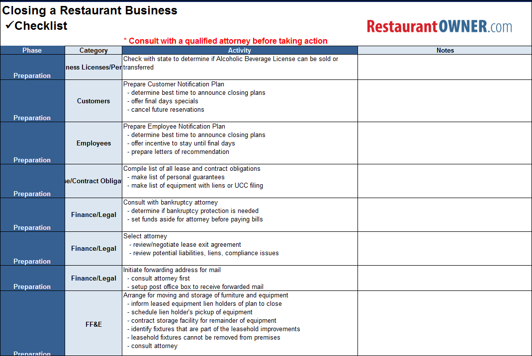 example of observation report in restaurant