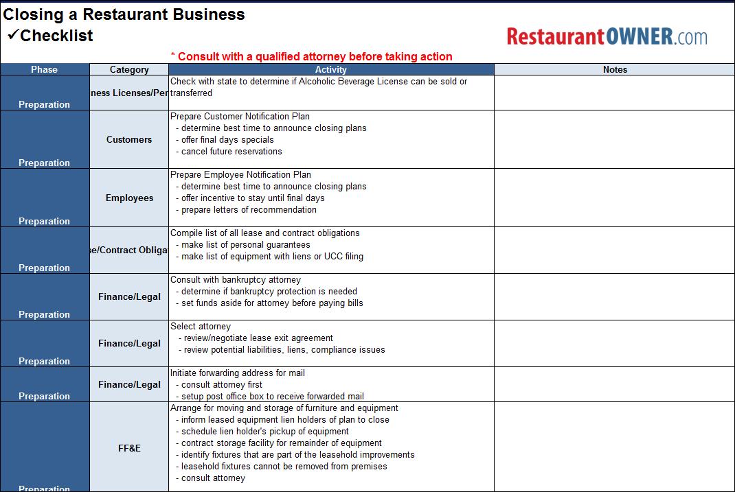 Restaurant Checklists