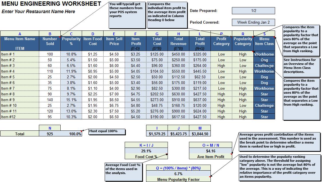 Menu Engineering Worksheets